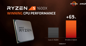 AMD Ryzen 5 vs Intel i5 Kaby Lake