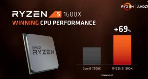 AMD Ryzen 5 vs Intel i5 Kaby Lake
