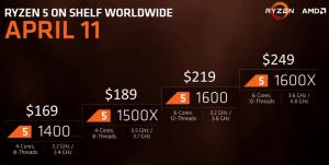 AMD Ryzen 5 Specs