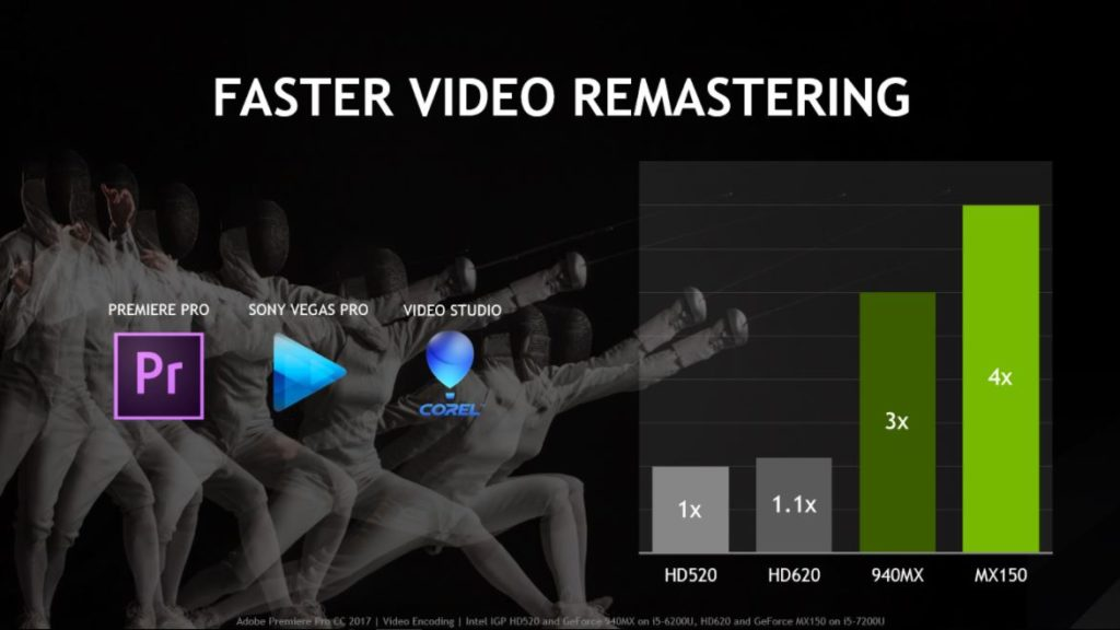 Video Rendering on MX150
