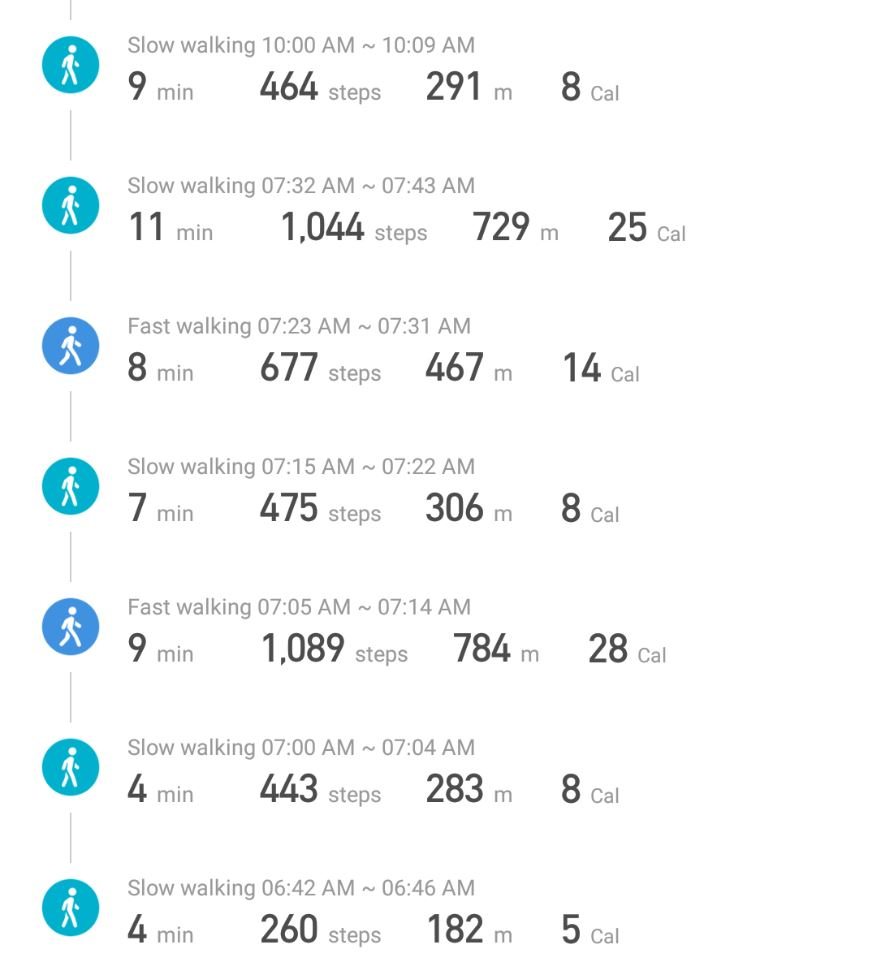 Activity Tracker of Mi Fit App