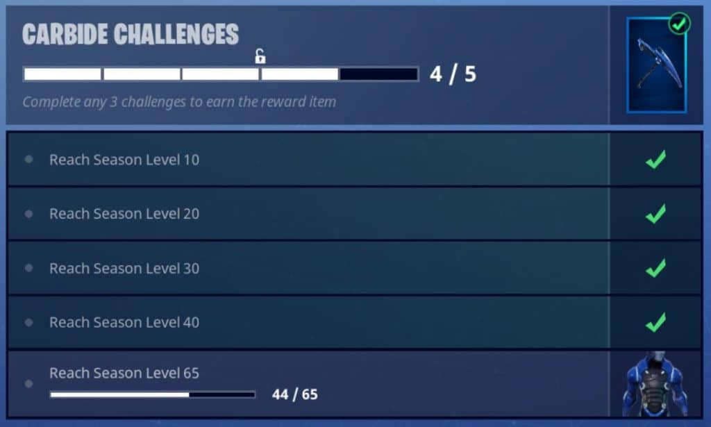 Carbide Challenges