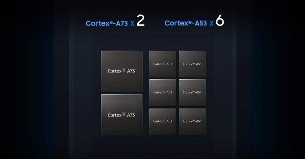 Cortex-A73 and A53 Core Cluster of Exynos 7904