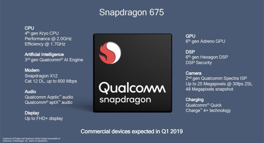 Snapdragon 675 Specification