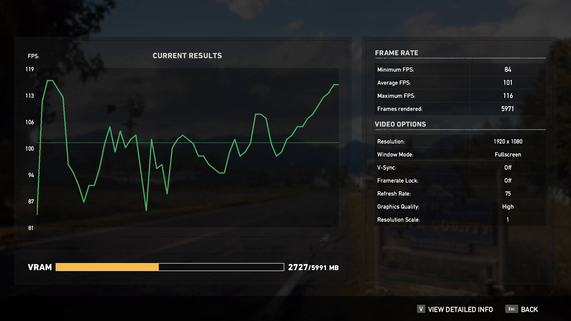 Far Cry 5 1080p Performance 1660 Ti
