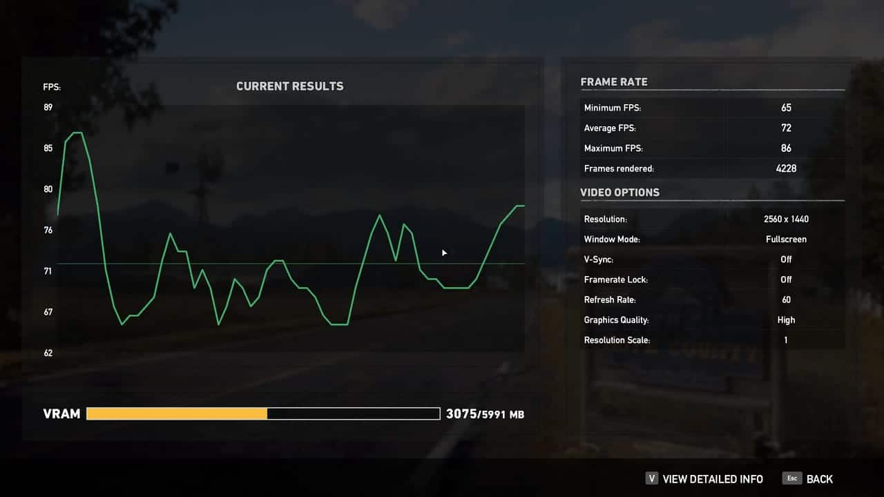 Far Cry 5 1440p Performance 1660 Ti