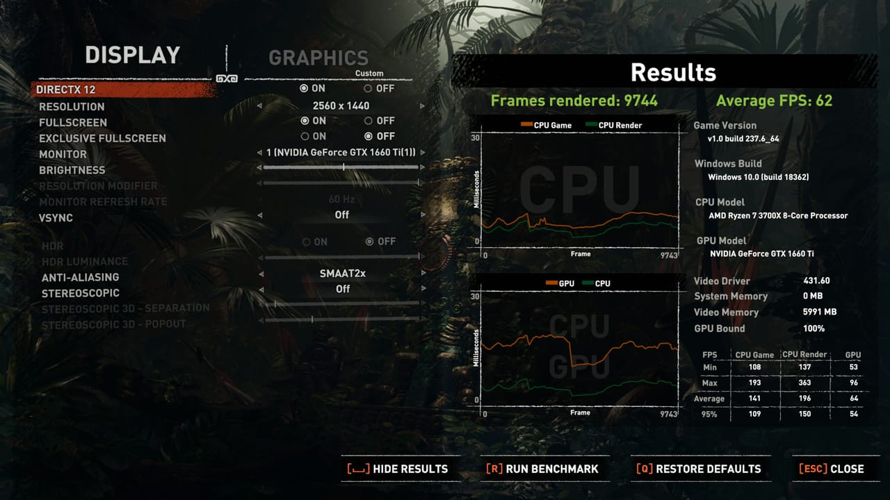 Shadow of the Tomb Raider 1440p Performance 1660 Ti