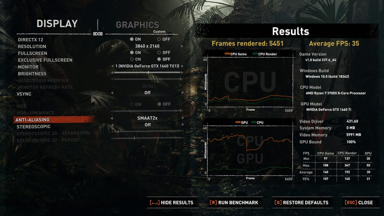Shadow of the Tomb Raider 4K Performance 1660 Ti