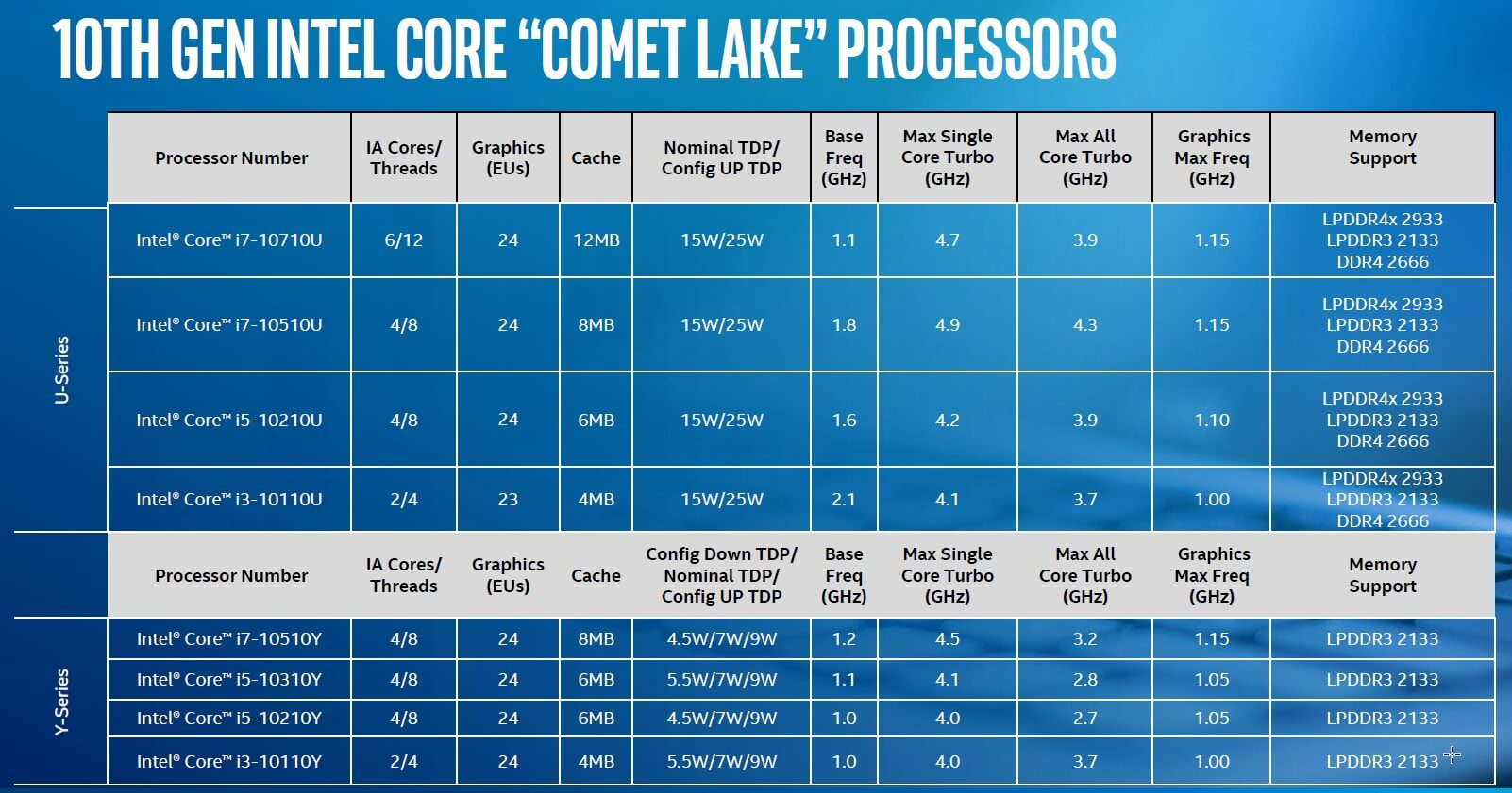 Comet Lake Laptop