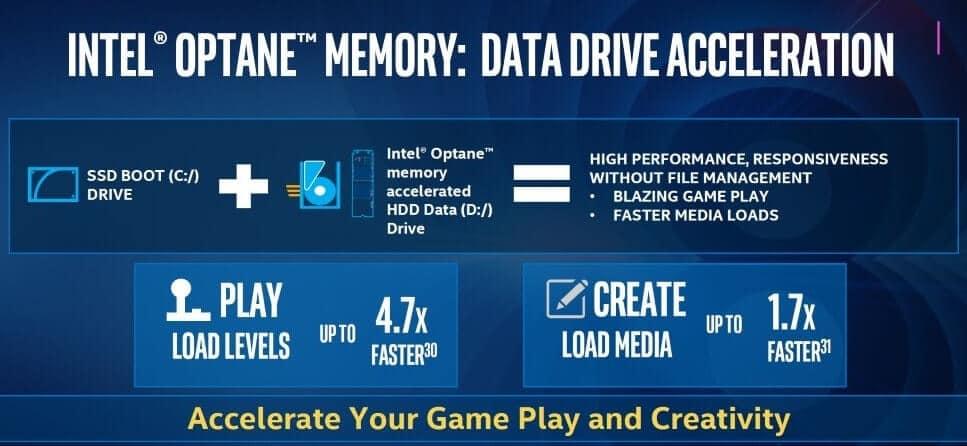 Intel Optane Acceleration