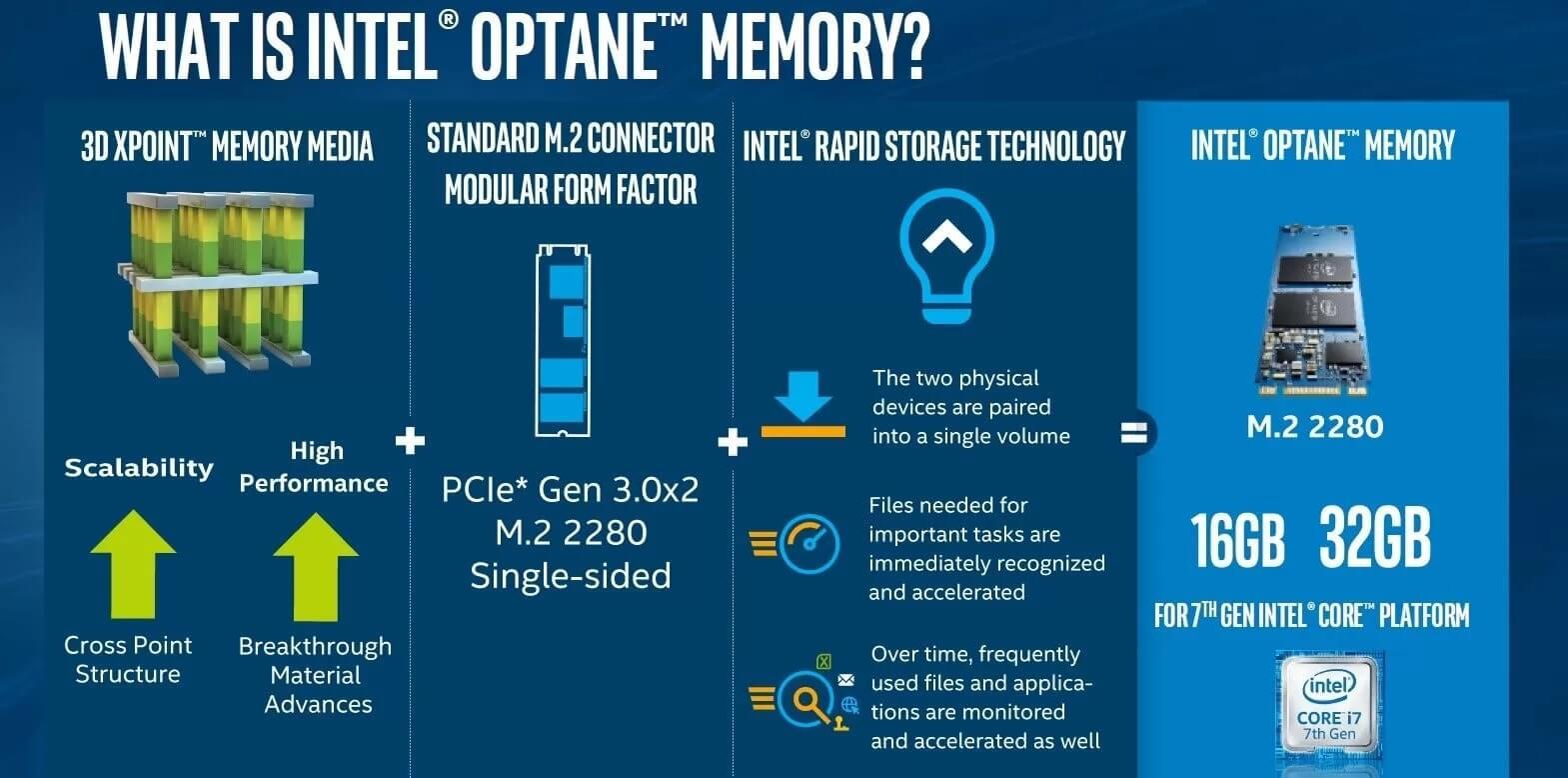 Intel Optane Explained